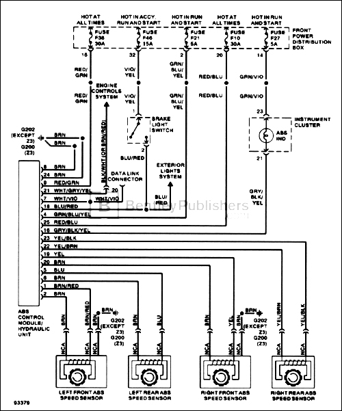 E36 wiring diagram