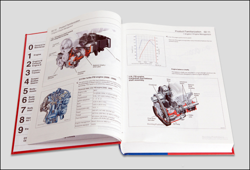 Photo of Volkswagen Jetta manual